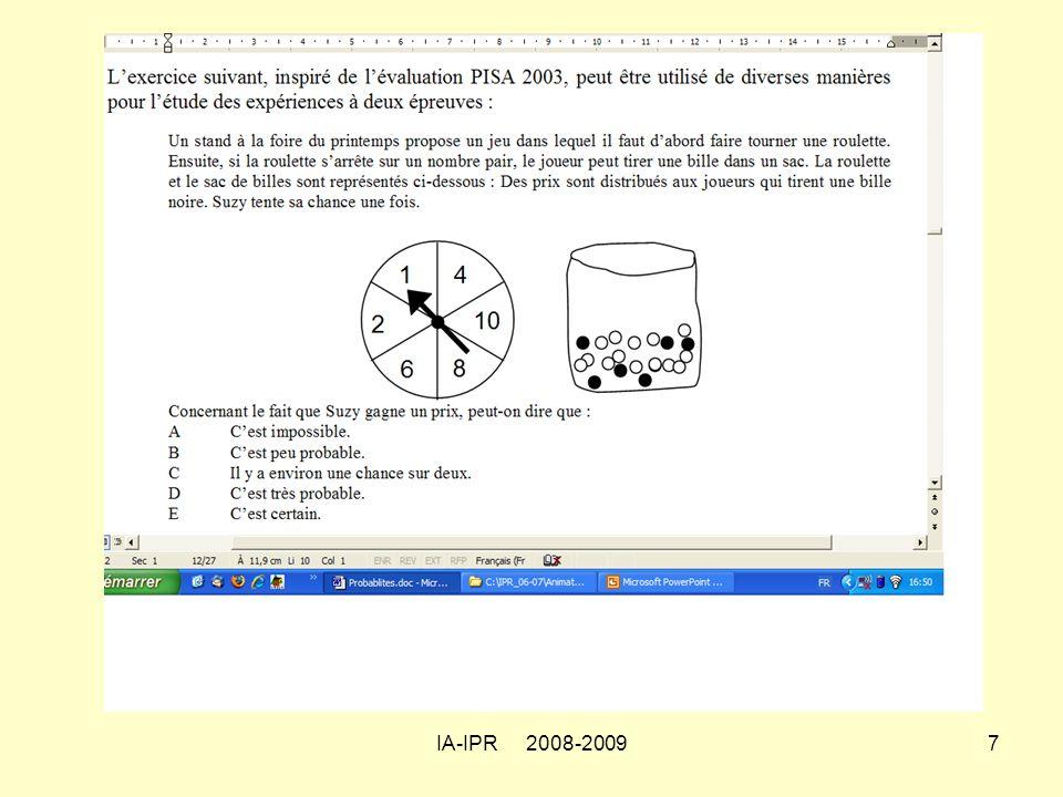 IA-IPR 2008-20097