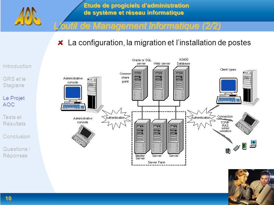 10 Loutil de Management Informatique (2/2) La configuration, la migration et linstallation de postes Etude de progiciels dadministration de système et