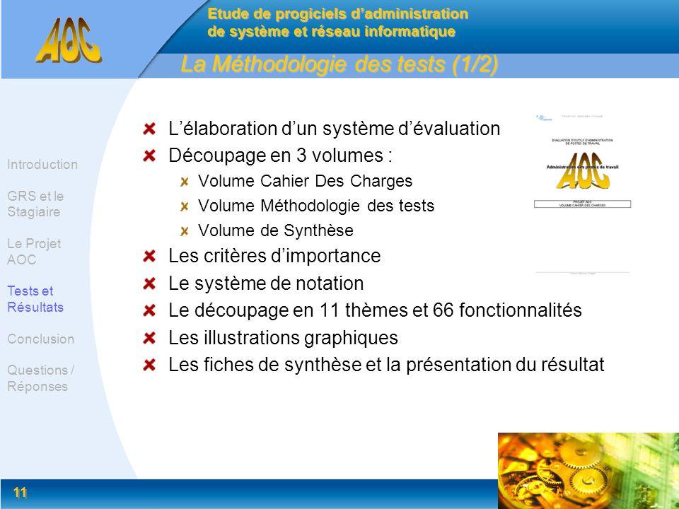 11 La Méthodologie des tests (1/2) Lélaboration dun système dévaluation Découpage en 3 volumes : Volume Cahier Des Charges Volume Méthodologie des tes