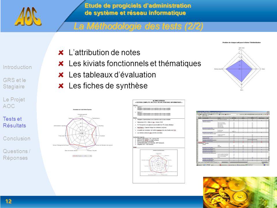 12 La Méthodologie des tests (2/2) Lattribution de notes Les kiviats fonctionnels et thématiques Les tableaux dévaluation Les fiches de synthèse Etude
