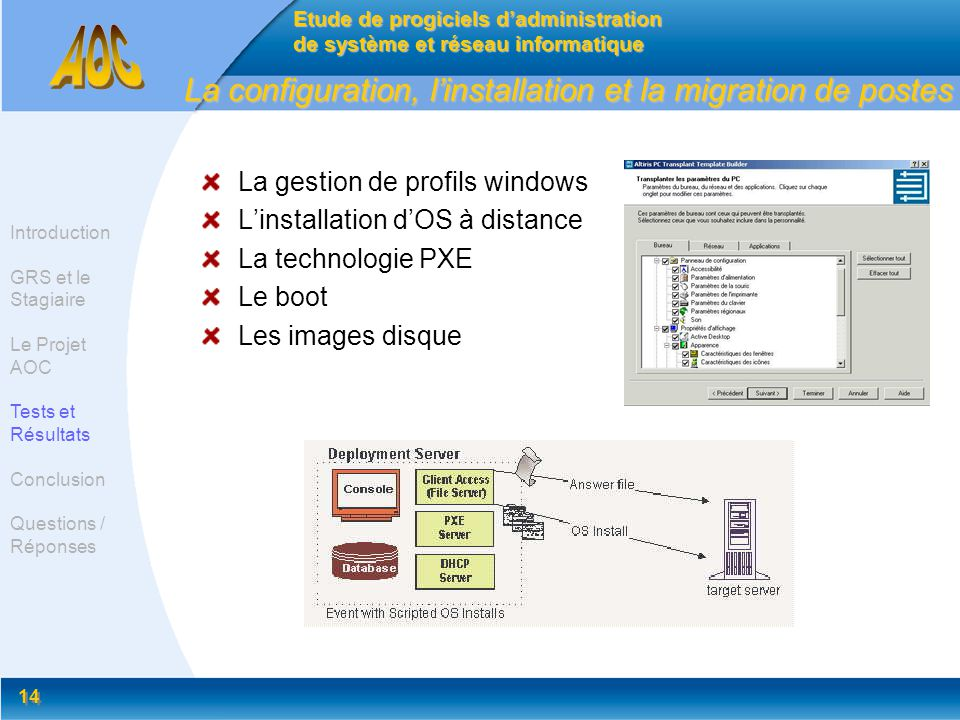 14 La configuration, linstallation et la migration de postes La gestion de profils windows Linstallation dOS à distance La technologie PXE Le boot Les