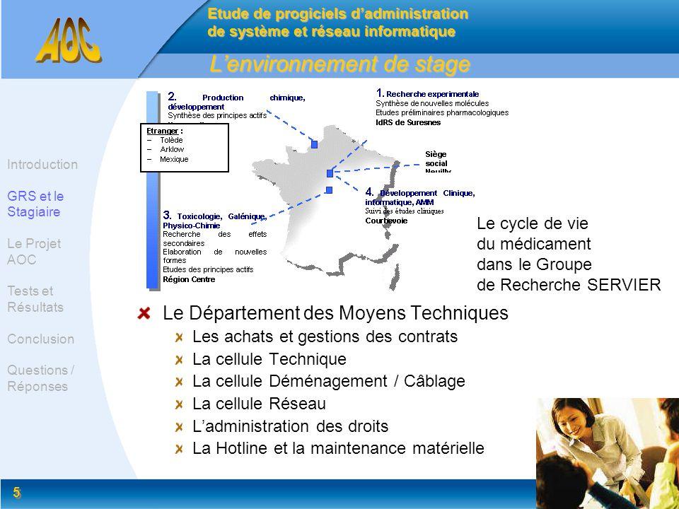 5 5 Lenvironnement de stage Le Département des Moyens Techniques Les achats et gestions des contrats La cellule Technique La cellule Déménagement / Câ