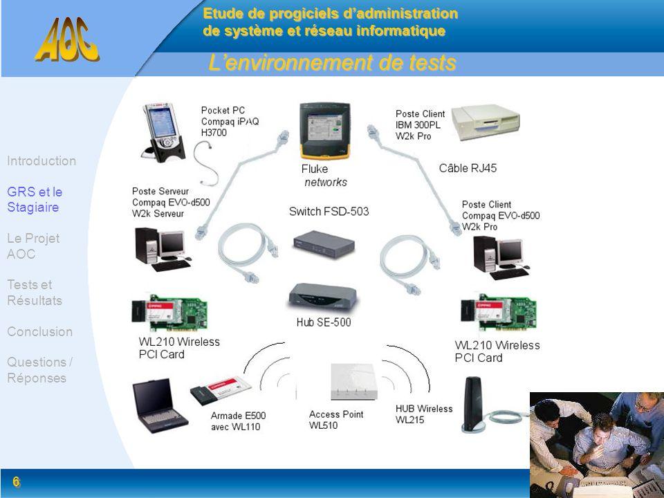 6 6 Lenvironnement de tests Etude de progiciels dadministration de système et réseau informatique Introduction GRS et le Stagiaire Le Projet AOC Tests