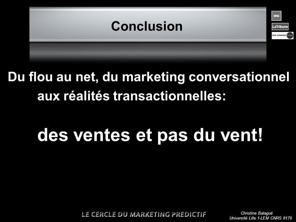 Christine Balagué Université Lille 1-LEM CNRS 8179 Conclusion Du flou au net, du marketing conversationnel aux réalités transactionnelles: des ventes et pas du vent!