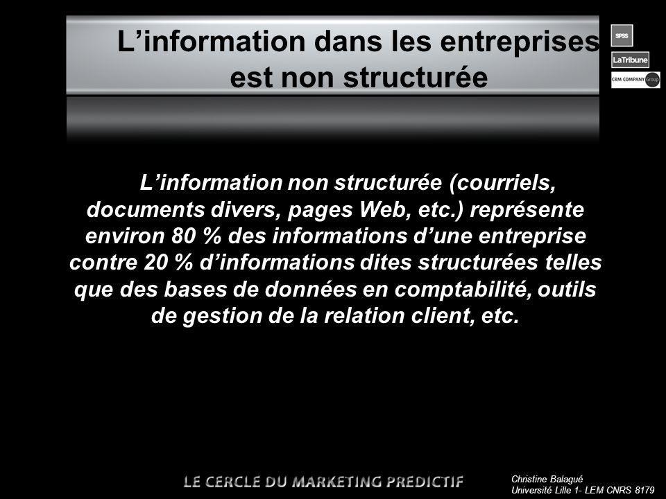 L Linformation non structurée (courriels, documents divers, pages Web, etc.) représente environ 80 % des informations dune entreprise contre 20 % dinformations dites structurées telles que des bases de données en comptabilité, outils de gestion de la relation client, etc.