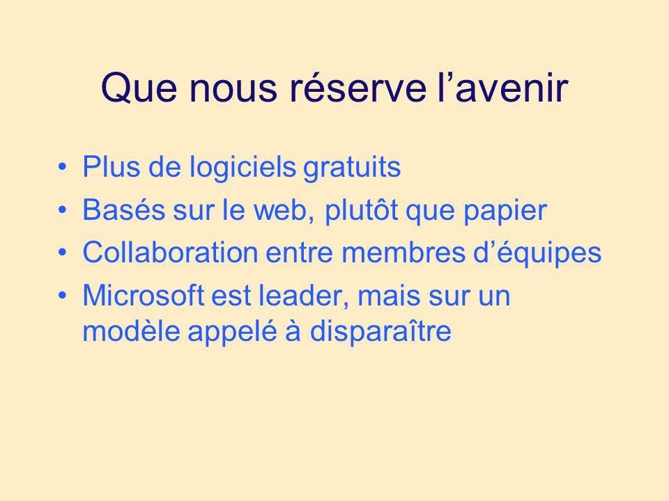 Que nous réserve lavenir Plus de logiciels gratuits Basés sur le web, plutôt que papier Collaboration entre membres déquipes Microsoft est leader, mais sur un modèle appelé à disparaître