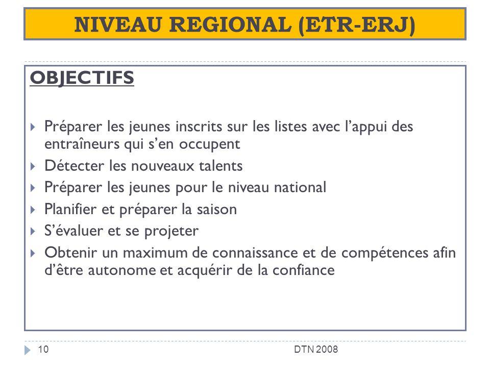 NIVEAU REGIONAL (ETR-ERJ) OBJECTIFS Préparer les jeunes inscrits sur les listes avec lappui des entraîneurs qui sen occupent Détecter les nouveaux tal