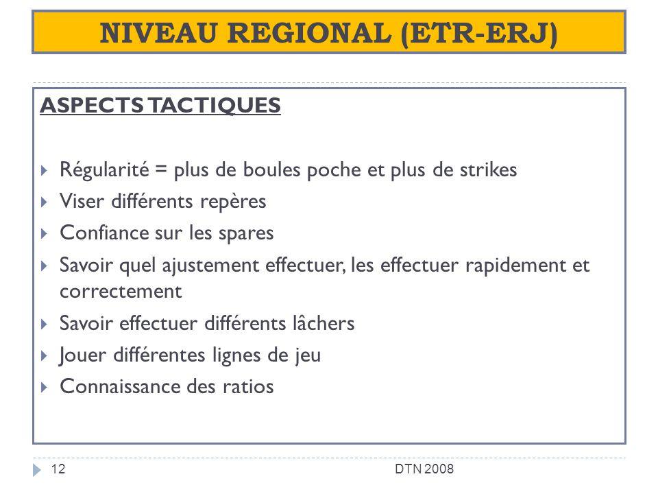 NIVEAU REGIONAL (ETR-ERJ) ASPECTS TACTIQUES Régularité = plus de boules poche et plus de strikes Viser différents repères Confiance sur les spares Sav