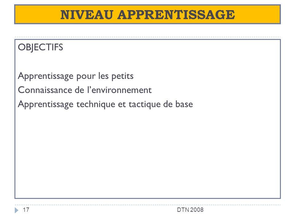 NIVEAU APPRENTISSAGE OBJECTIFS Apprentissage pour les petits Connaissance de lenvironnement Apprentissage technique et tactique de base 17DTN 2008