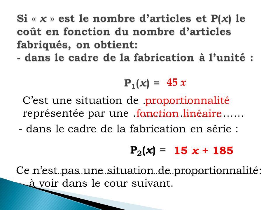Cest une situation de ………………… représentée par une …………………………. proportionnalité fonction linéaire - dans le cadre de la fabrication en série : P 2 ( x