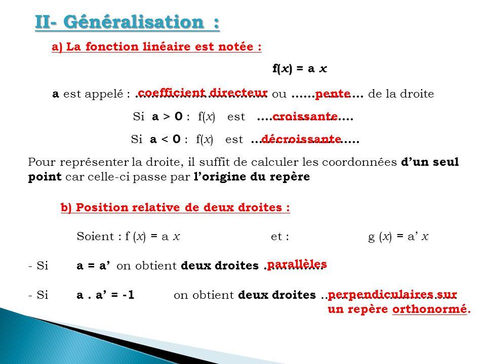 III- Tracer la représentation graphique dune fonction linéaire : Énoncé : représenter les fonctions : f( x ) = 0.5 x sur lintervalle [-2; 3] et g( x ) = -2 x sur le même intervalle et dans un repère orthonormé.