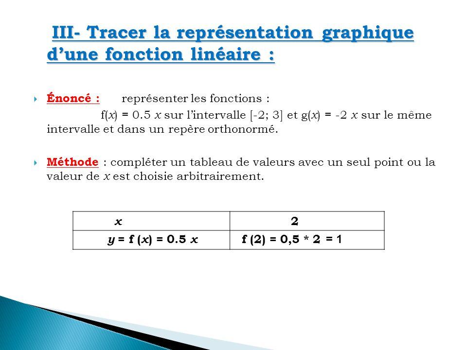 III- Tracer la représentation graphique dune fonction linéaire : Énoncé : représenter les fonctions : f( x ) = 0.5 x sur lintervalle [-2; 3] et g( x )