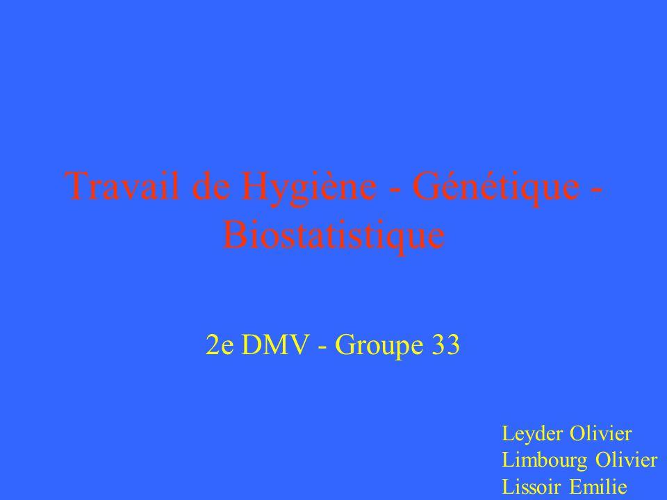 Travail de Hygiène - Génétique - Biostatistique 2e DMV - Groupe 33 Leyder Olivier Limbourg Olivier Lissoir Emilie