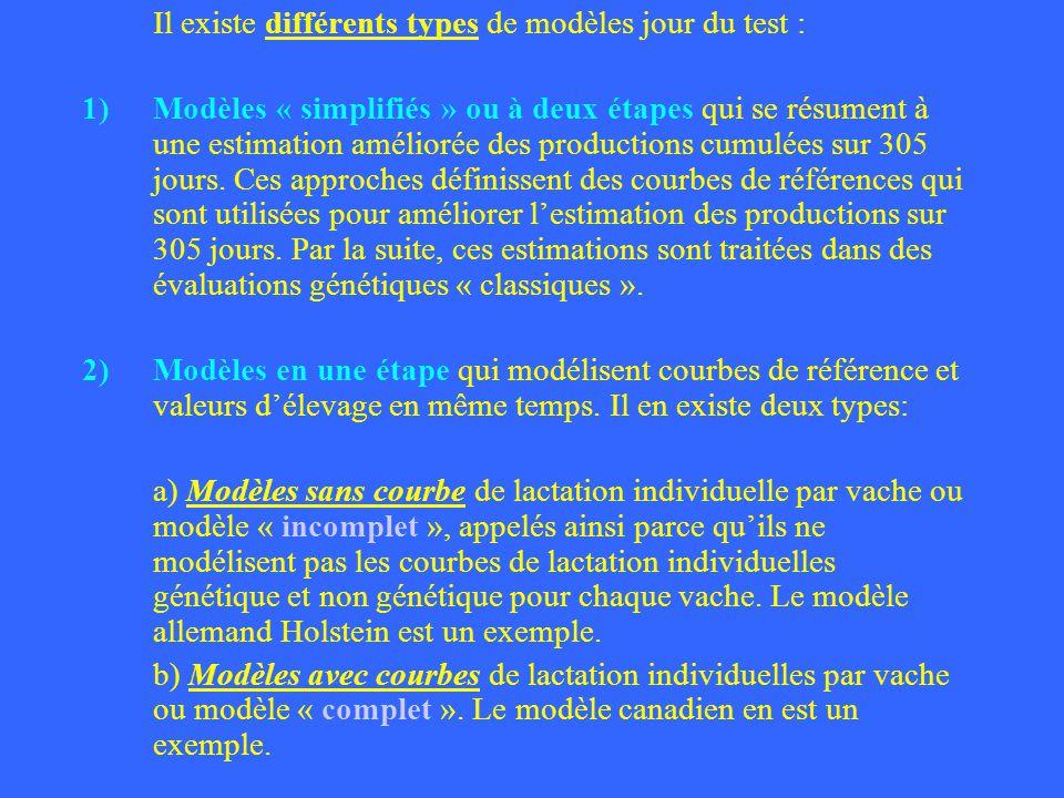 Il existe différents types de modèles jour du test : 1)Modèles « simplifiés » ou à deux étapes qui se résument à une estimation améliorée des producti