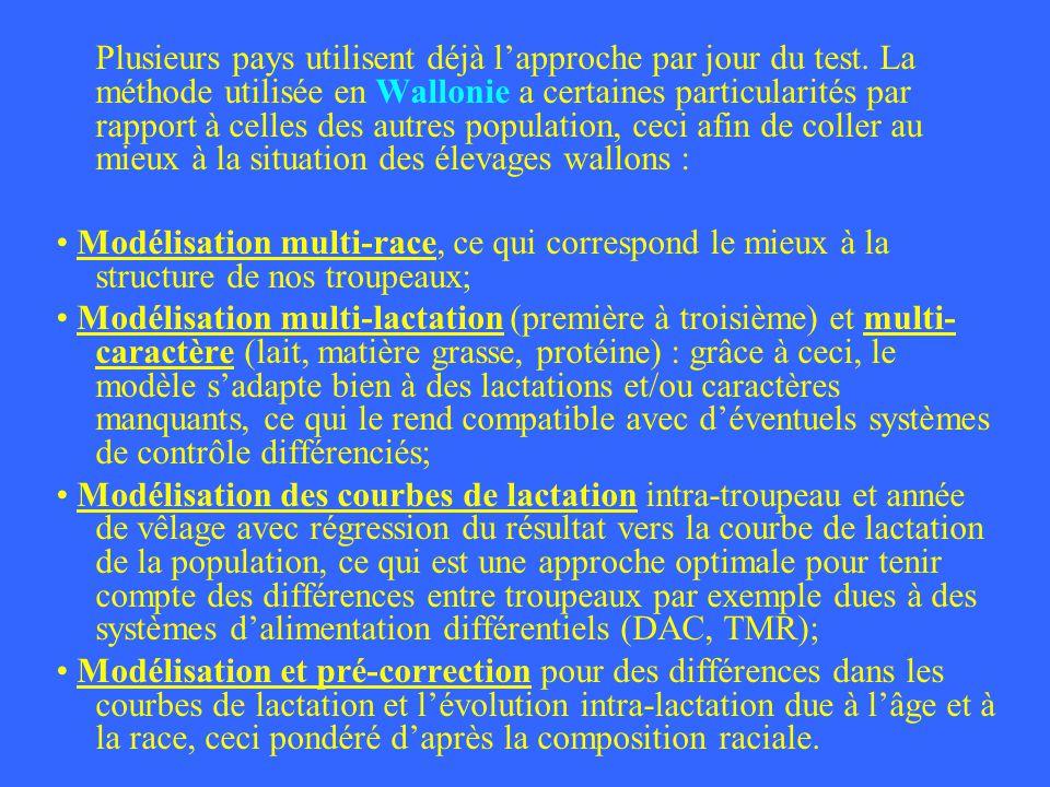 Plusieurs pays utilisent déjà lapproche par jour du test. La méthode utilisée en Wallonie a certaines particularités par rapport à celles des autres p