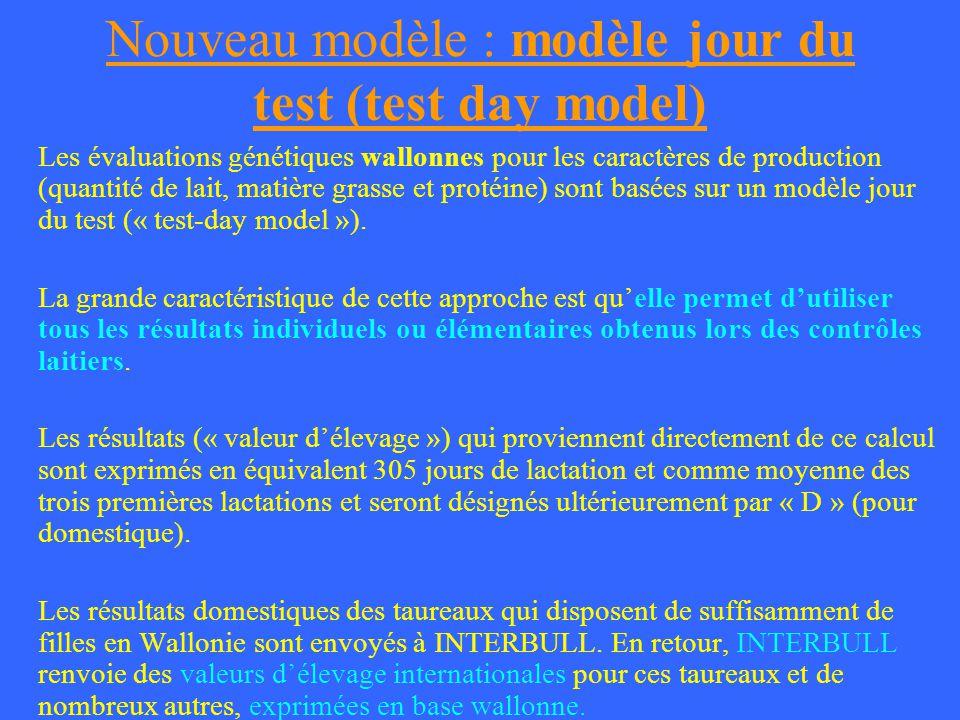 Nouveau modèle : modèle jour du test (test day model) Les évaluations génétiques wallonnes pour les caractères de production (quantité de lait, matièr
