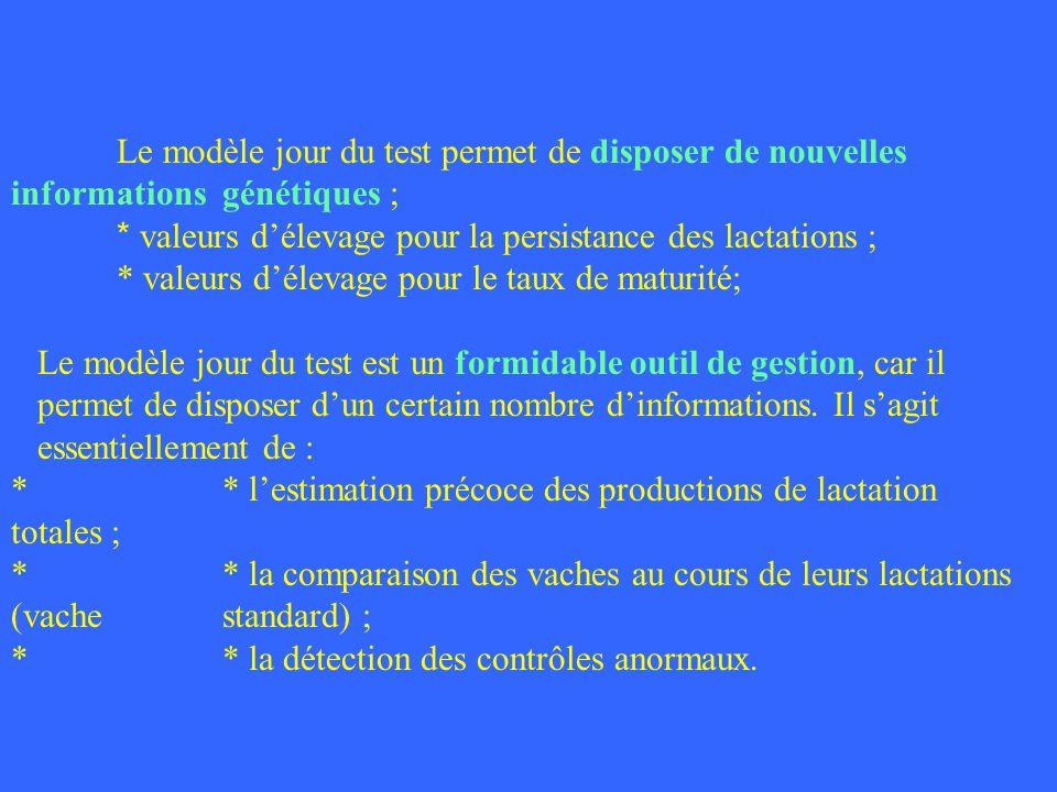 Le modèle jour du test permet de disposer de nouvelles informations génétiques ; * valeurs délevage pour la persistance des lactations ; * valeurs dél