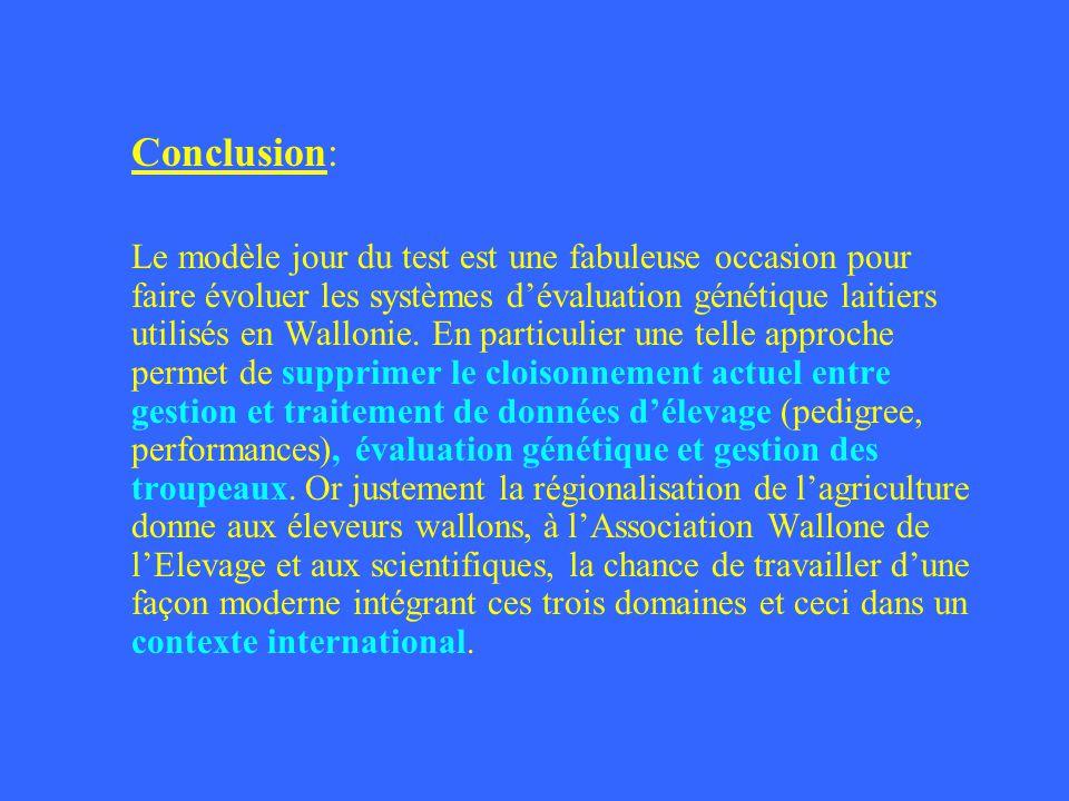 Conclusion: Le modèle jour du test est une fabuleuse occasion pour faire évoluer les systèmes dévaluation génétique laitiers utilisés en Wallonie. En