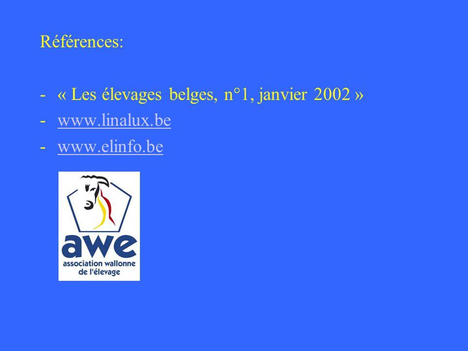 Références: -« Les élevages belges, n°1, janvier 2002 » -www.linalux.bewww.linalux.be -www.elinfo.bewww.elinfo.be