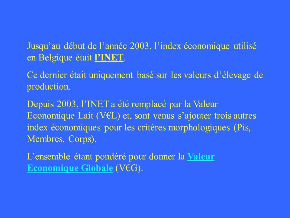 Jusquau début de lannée 2003, lindex économique utilisé en Belgique était lINET. Ce dernier était uniquement basé sur les valeurs délevage de producti