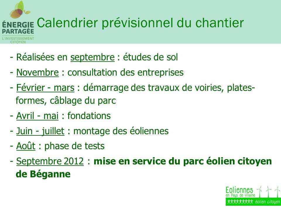Calendrier prévisionnel du chantier - Réalisées en septembre : études de sol - Novembre : consultation des entreprises - Février - mars : démarrage de