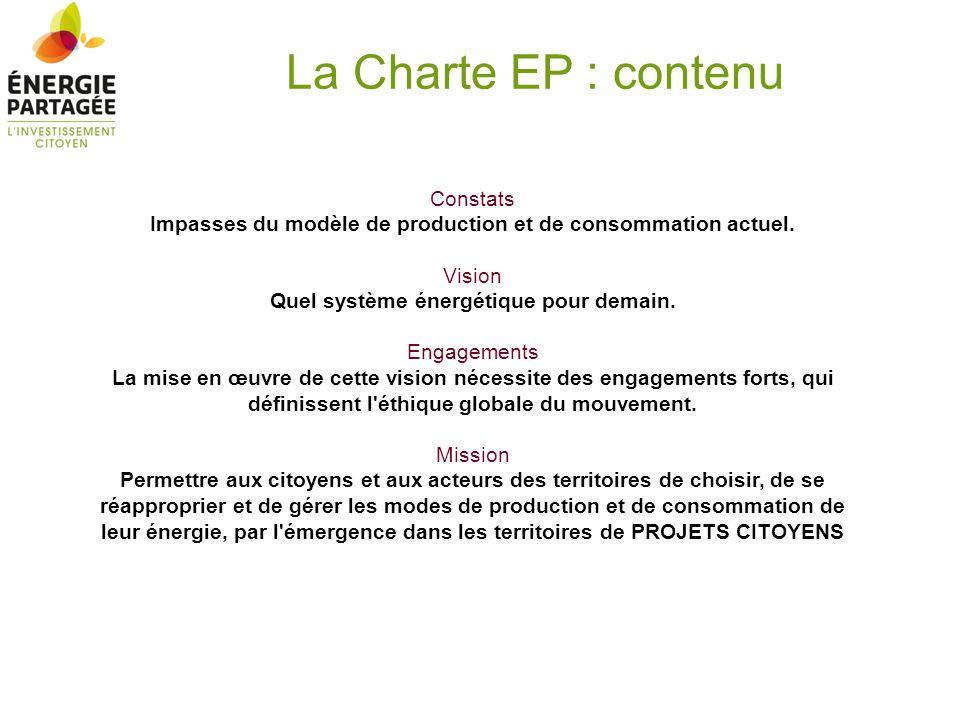 Constats Impasses du modèle de production et de consommation actuel. Vision Quel système énergétique pour demain. Engagements La mise en œuvre de cett