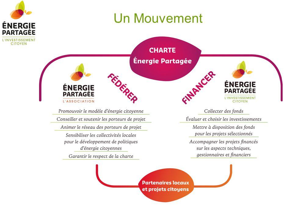 Un Mouvement