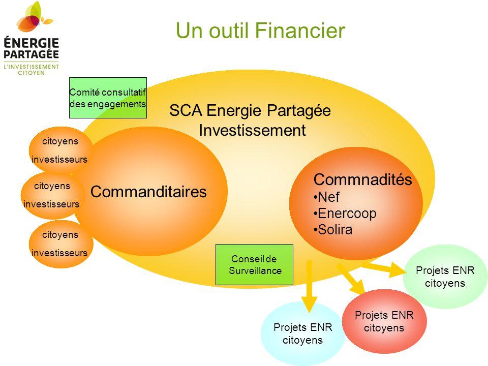 Un outil Financier Commanditaires SCA Energie Partagée Investissement Commnadités Nef Enercoop Solira Comité consultatif des engagements Conseil de Su