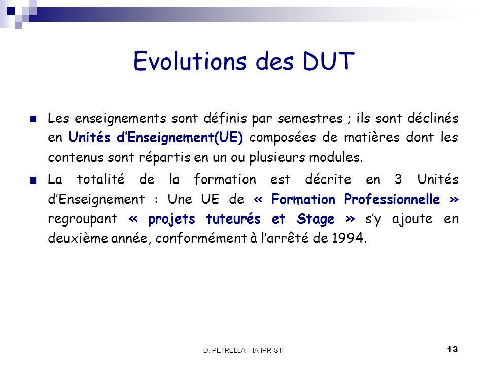 D.PETRELLA - IA-IPR STI 14 Le BTS situation actuelle Formation relevant de la DES.