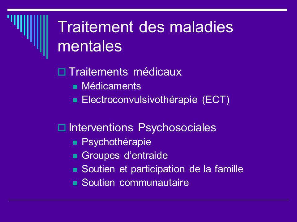 Traitement des maladies mentales Traitements médicaux Médicaments Electroconvulsivothérapie (ECT) Interventions Psychosociales Psychothérapie Groupes dentraide Soutien et participation de la famille Soutien communautaire