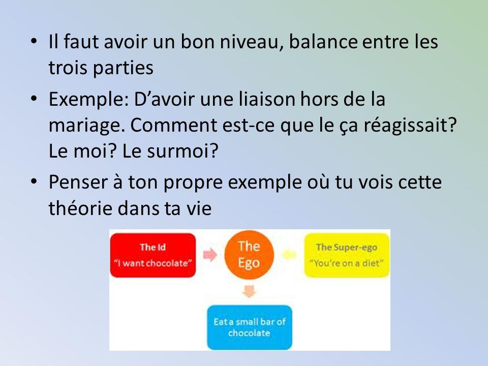 Il faut avoir un bon niveau, balance entre les trois parties Exemple: Davoir une liaison hors de la mariage. Comment est-ce que le ça réagissait? Le m