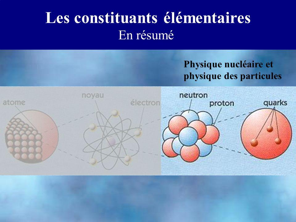Les constituants élémentaires En résumé Physique nucléaire et physique des particules
