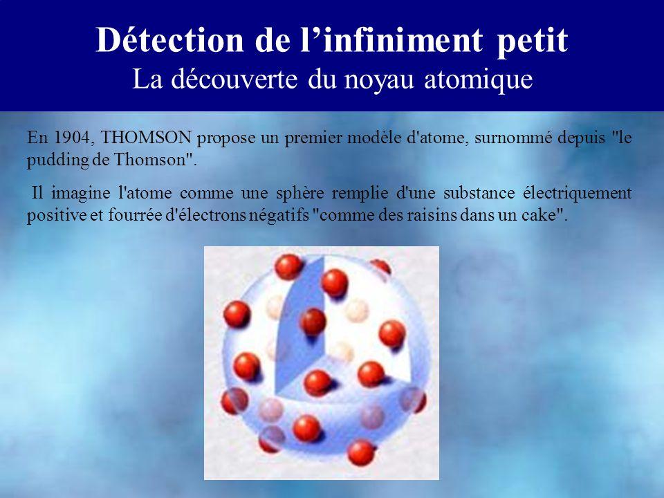 Détection de linfiniment petit La découverte du noyau atomique En 1904, THOMSON propose un premier modèle d'atome, surnommé depuis