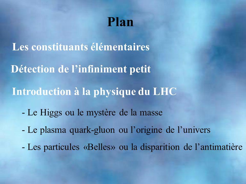 Plan Les constituants élémentaires Détection de linfiniment petit Introduction à la physique du LHC - - Le Higgs ou le mystère de la masse - - Le plasma quark-gluon ou lorigine de lunivers - - Les particules «Belles» ou la disparition de lantimatière