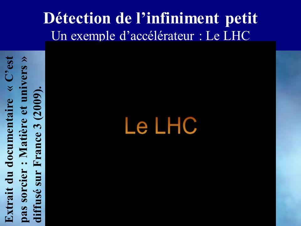 Détection de linfiniment petit Un exemple daccélérateur : Le LHC Extrait du documentaire « Cest pas sorcier : Matière et univers » diffusé sur France 3 (2009).