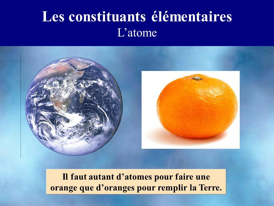 Les constituants élémentaires Latome Il faut autant datomes pour faire une orange que doranges pour remplir la Terre.