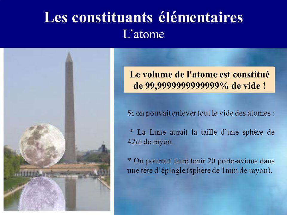 Les constituants élémentaires Latome Le volume de l'atome est constitué de 99,9999999999999% de vide ! Si on pouvait enlever tout le vide des atomes :