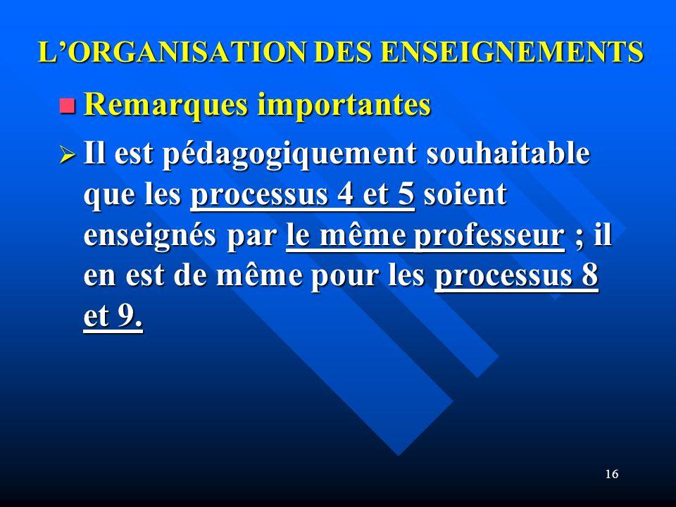 16 LORGANISATION DES ENSEIGNEMENTS Remarques importantes Remarques importantes Il est pédagogiquement souhaitable que les processus 4 et 5 soient enseignés par le même professeur ; il en est de même pour les processus 8 et 9.