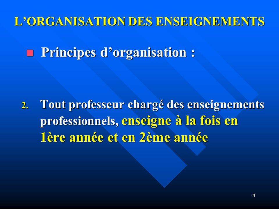 5 LORGANISATION DES ENSEIGNEMENTS 3.
