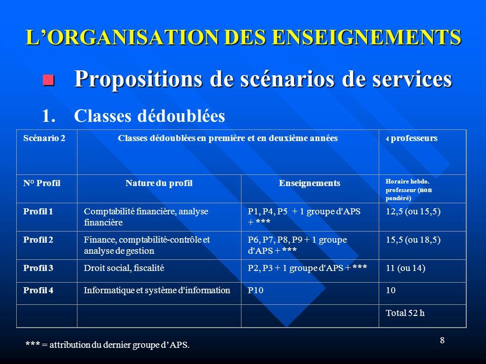 8 LORGANISATION DES ENSEIGNEMENTS Propositions de scénarios de services Propositions de scénarios de services 1.
