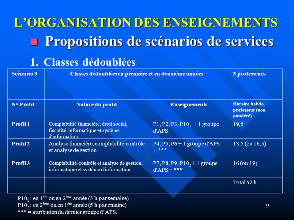 10 LORGANISATION DES ENSEIGNEMENTS Propositions de scénarios de services Propositions de scénarios de services 1.