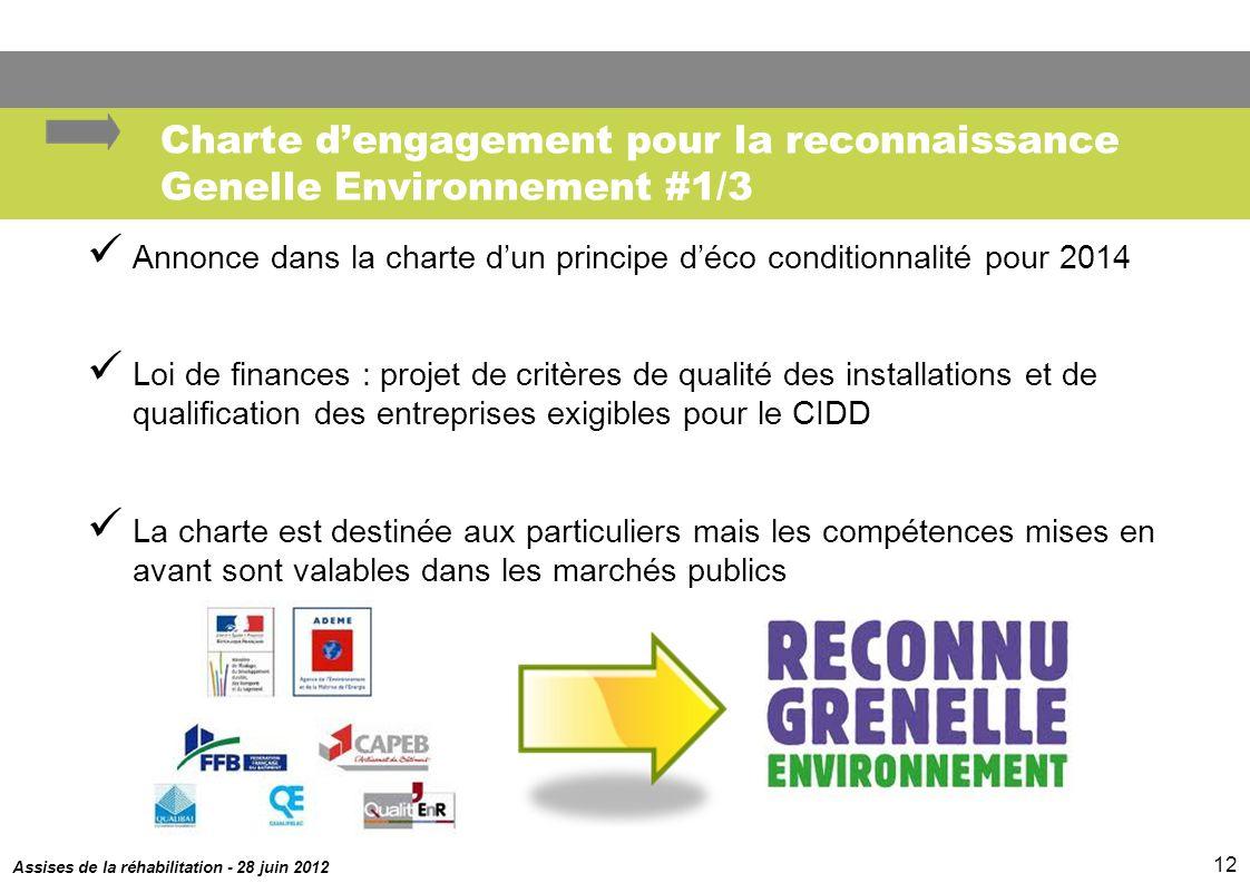 Assises de la réhabilitation - 28 juin 2012 12 Charte dengagement pour la reconnaissance Genelle Environnement #1/3 Annonce dans la charte dun princip