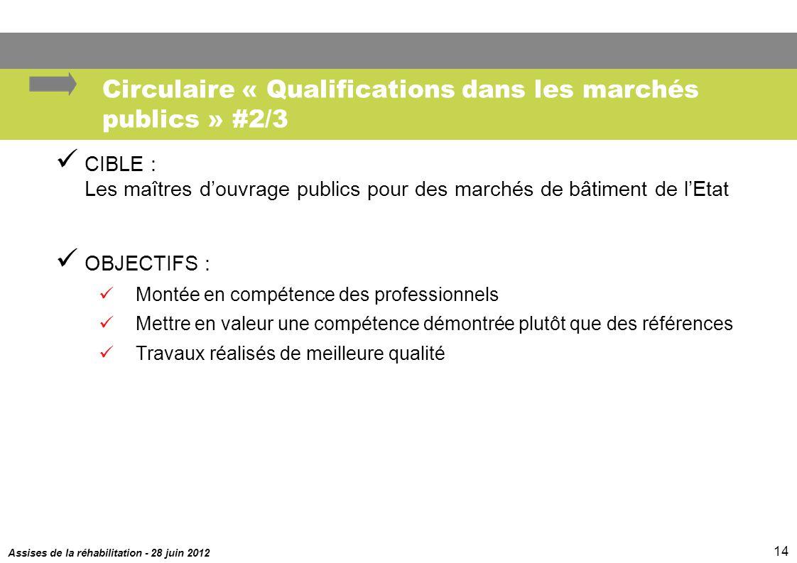 Assises de la réhabilitation - 28 juin 2012 14 Circulaire « Qualifications dans les marchés publics » #2/3 CIBLE : Les maîtres douvrage publics pour d