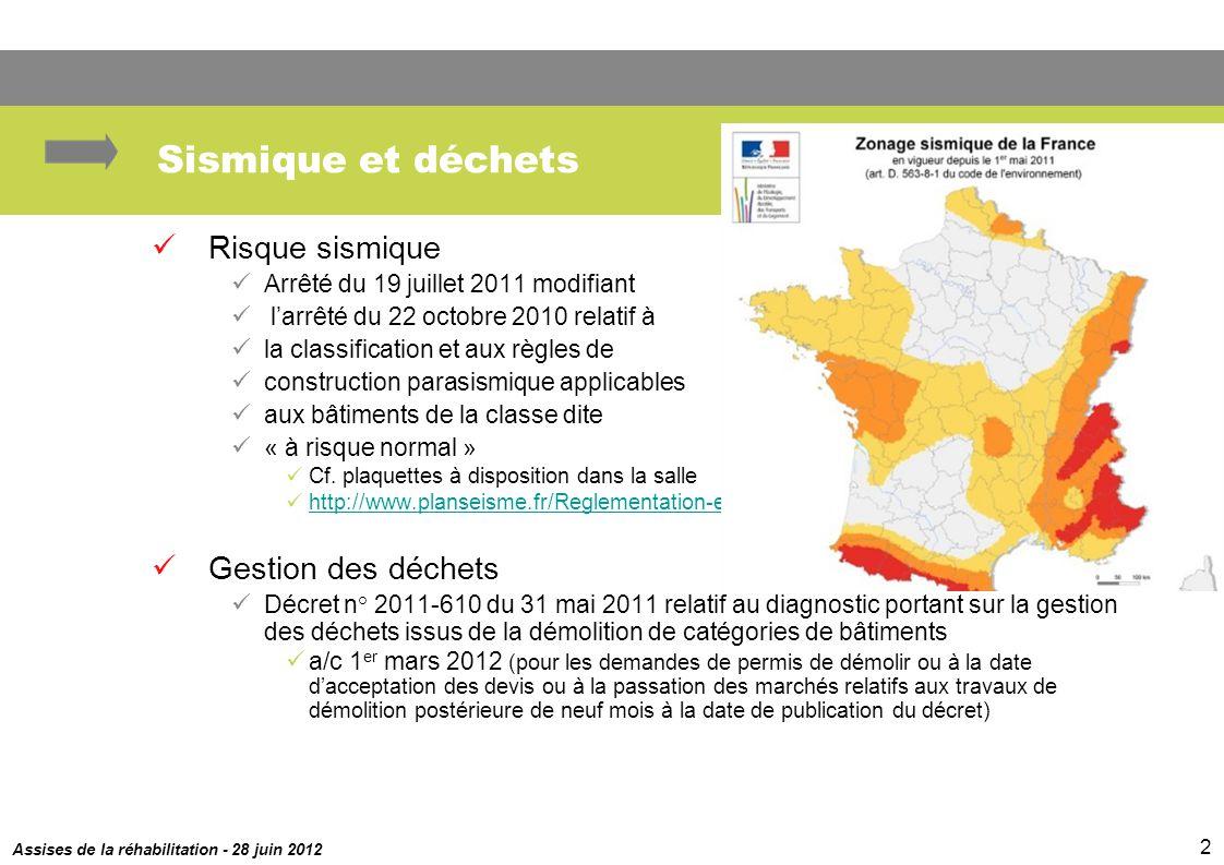 Assises de la réhabilitation - 28 juin 2012 2 Sismique et déchets Risque sismique Arrêté du 19 juillet 2011 modifiant larrêté du 22 octobre 2010 relat