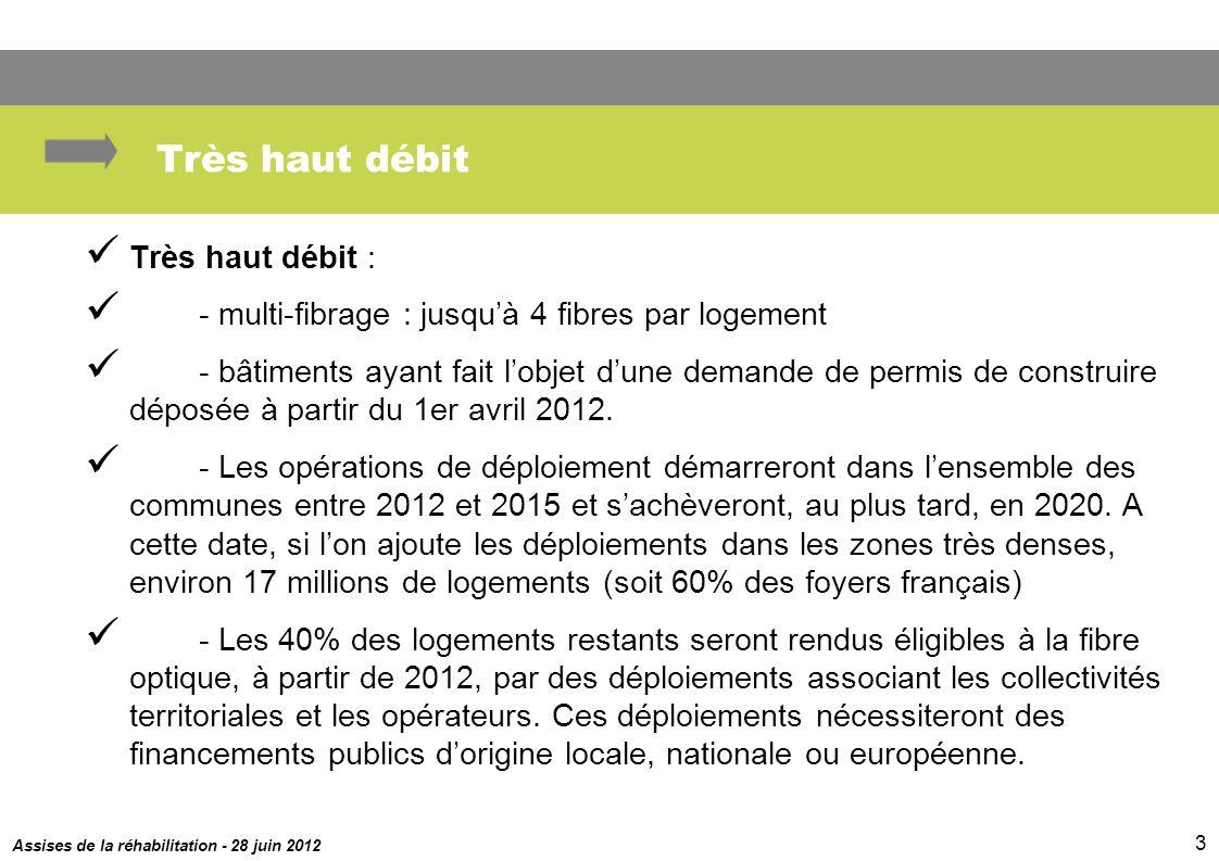 Assises de la réhabilitation - 28 juin 2012 3 Très haut débit Très haut débit : - multi-fibrage : jusquà 4 fibres par logement - bâtiments ayant fait