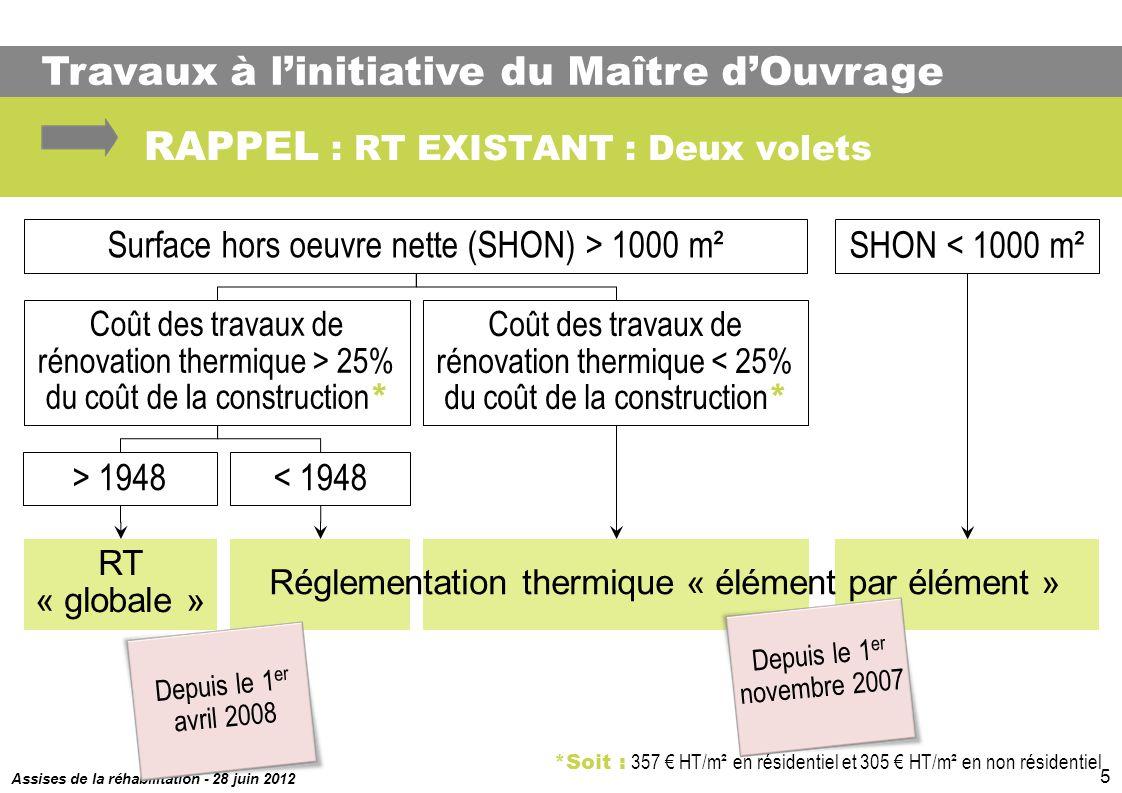 Assises de la réhabilitation - 28 juin 2012 5 RT « globale » Travaux à linitiative du Maître dOuvrage RAPPEL : RT EXISTANT : Deux volets Surface hors