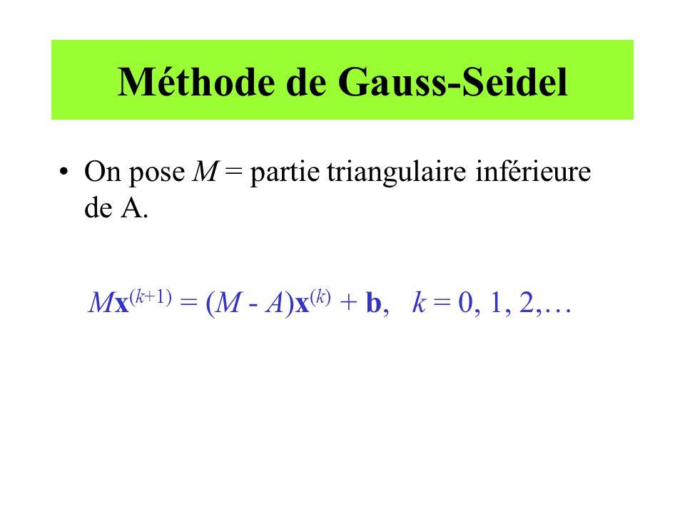Méthode de Gauss-Seidel On pose M = partie triangulaire inférieure de A. Mx (k+1) = (M - A)x (k) + b, k = 0, 1, 2,…