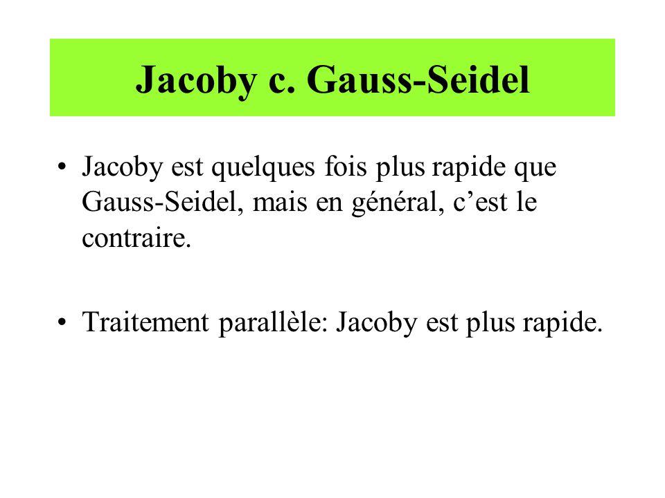 Jacoby c. Gauss-Seidel Jacoby est quelques fois plus rapide que Gauss-Seidel, mais en général, cest le contraire. Traitement parallèle: Jacoby est plu