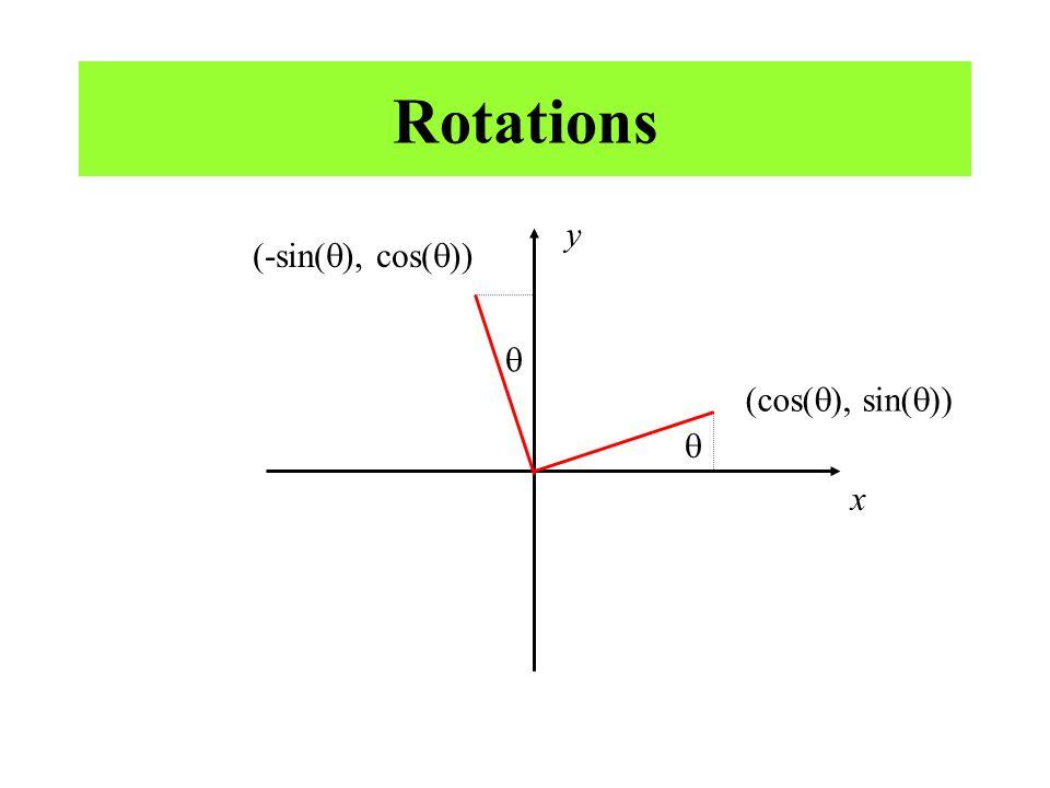 Rotations y x (cos( ), sin( )) (-sin( ), cos( ))