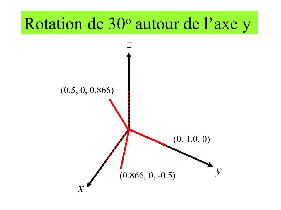 x z y (0.866, 0, -0.5) (0, 1.0, 0) (0.5, 0, 0.866) Rotation de 30 o autour de laxe y
